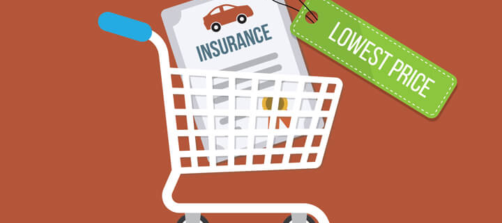 lowest price car insurance md